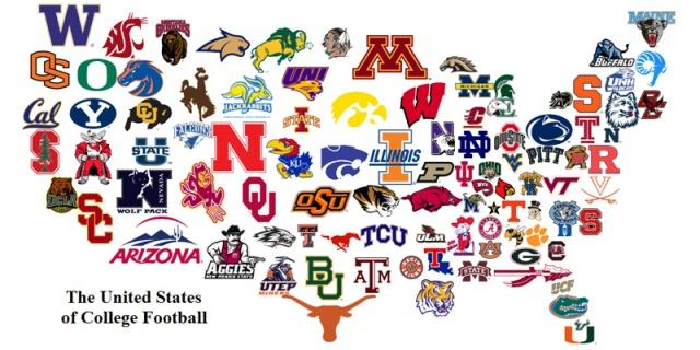 College Football